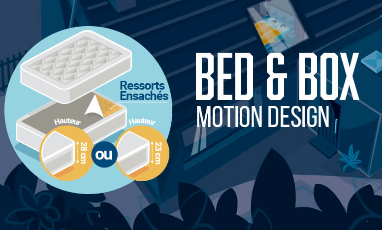 bouton bed and box phone